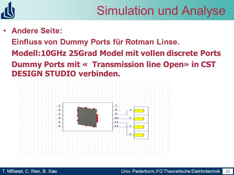 21 T. MBiatat, C. Wen, B. XiaoUniv. Paderborn, FG Theoretische Elektrotechnik 21 Simulation und Analyse - S Parameter für Transmission von Beam Ports