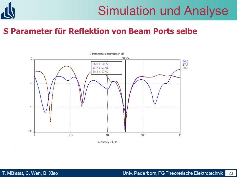 22 T. MBiatat, C. Wen, B. XiaoUniv. Paderborn, FG Theoretische Elektrotechnik 22 Simulation und Analyse Andere Seite: Einfluss von Dummy Ports für Rot