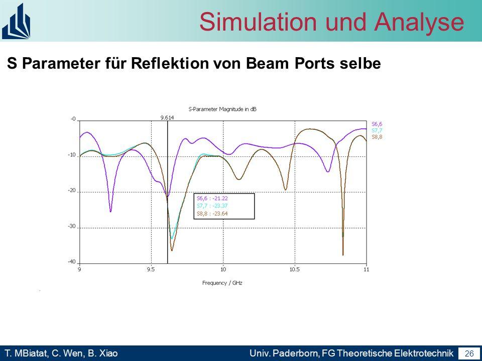 25 T. MBiatat, C. Wen, B. XiaoUniv. Paderborn, FG Theoretische Elektrotechnik 25 Simulation und Analyse Modell:10GHz 25Grad Model mit vollen discrete