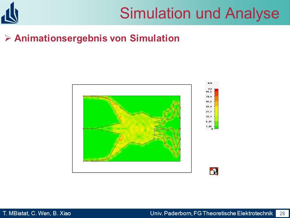 27 T. MBiatat, C. Wen, B. XiaoUniv. Paderborn, FG Theoretische Elektrotechnik 27 Simulation und Analyse - S Parameter für Transmission von Beam Ports