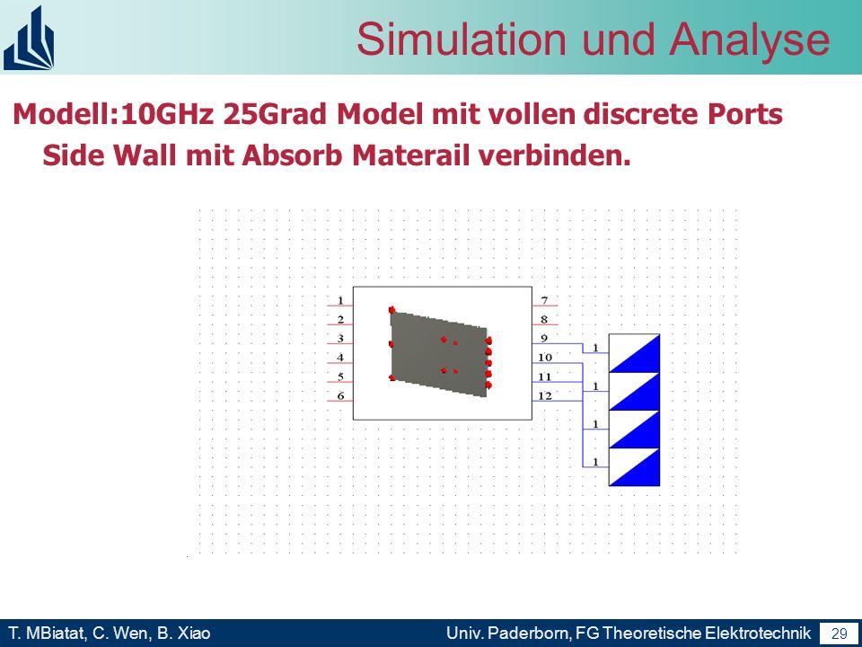 28 T. MBiatat, C. Wen, B. XiaoUniv. Paderborn, FG Theoretische Elektrotechnik 28 Simulation und Analyse Animationsergebnis von Simulation