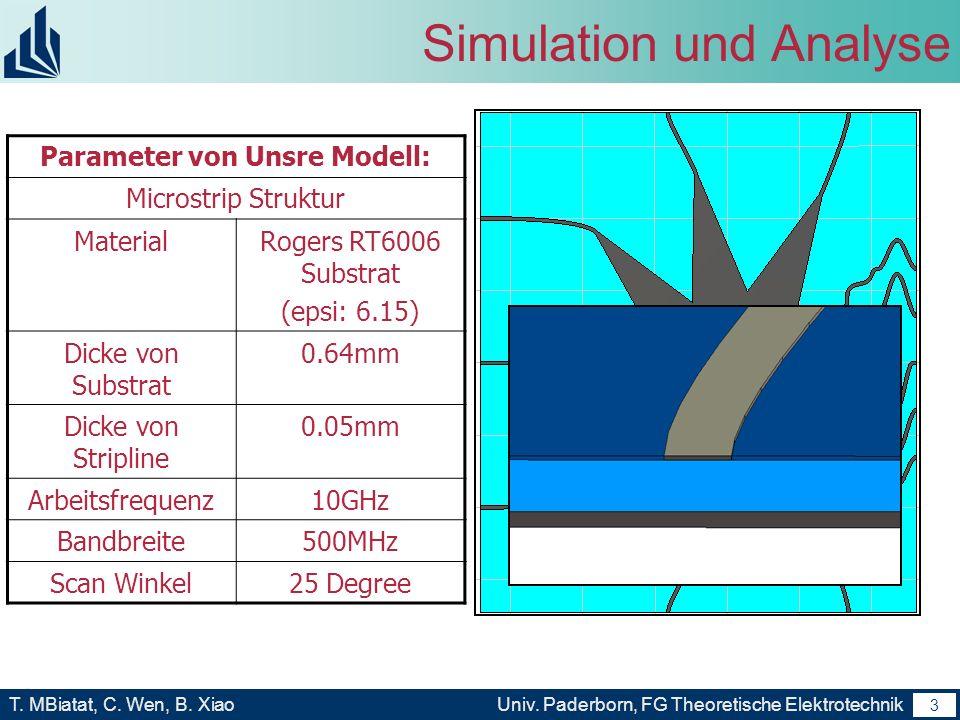 2 T. MBiatat, C. Wen, B. XiaoUniv. Paderborn, FG Theoretische Elektrotechnik 2 Motivation und Ziele Unterschiedliche Rotman Lens Modell in RLD erstell