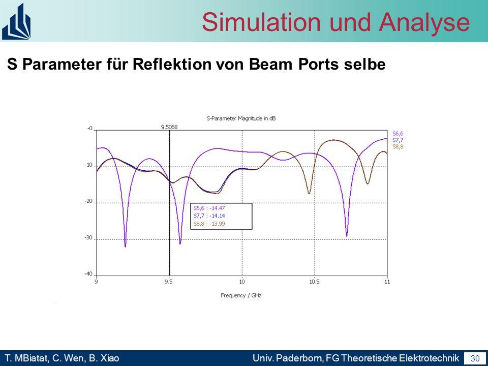 29 T. MBiatat, C. Wen, B. XiaoUniv. Paderborn, FG Theoretische Elektrotechnik 29 Simulation und Analyse Modell:10GHz 25Grad Model mit vollen discrete