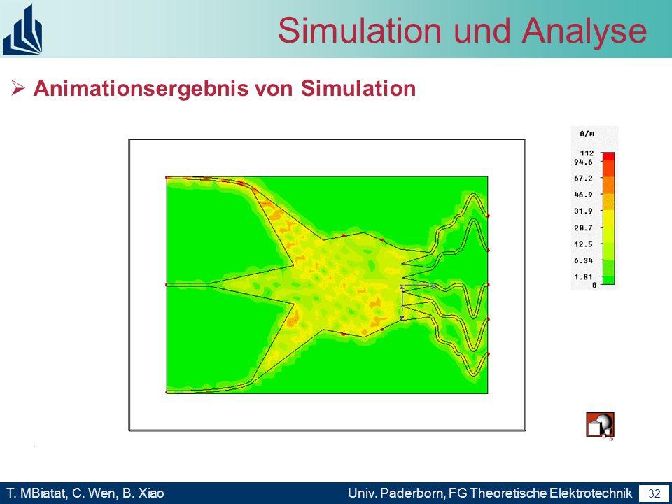31 T. MBiatat, C. Wen, B. XiaoUniv. Paderborn, FG Theoretische Elektrotechnik 31 Simulation und Analyse - S Parameter für Transmission von Beam Ports