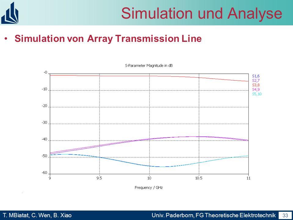32 T. MBiatat, C. Wen, B. XiaoUniv. Paderborn, FG Theoretische Elektrotechnik 32 Simulation und Analyse Animationsergebnis von Simulation