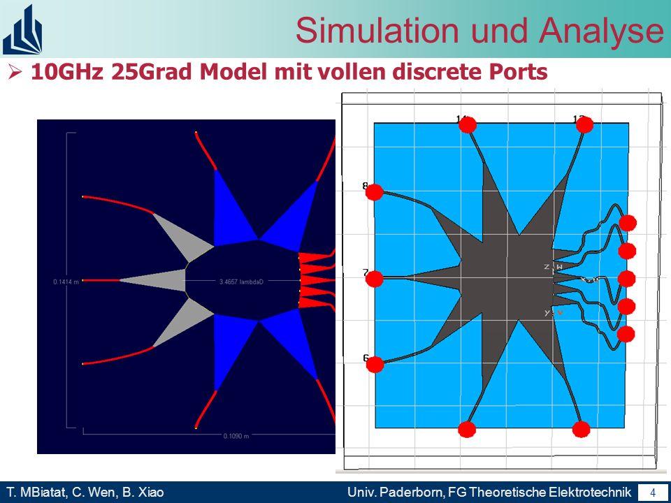 3 T. MBiatat, C. Wen, B. XiaoUniv. Paderborn, FG Theoretische Elektrotechnik 3 Simulation und Analyse Parameter von Unsre Modell: Microstrip Struktur