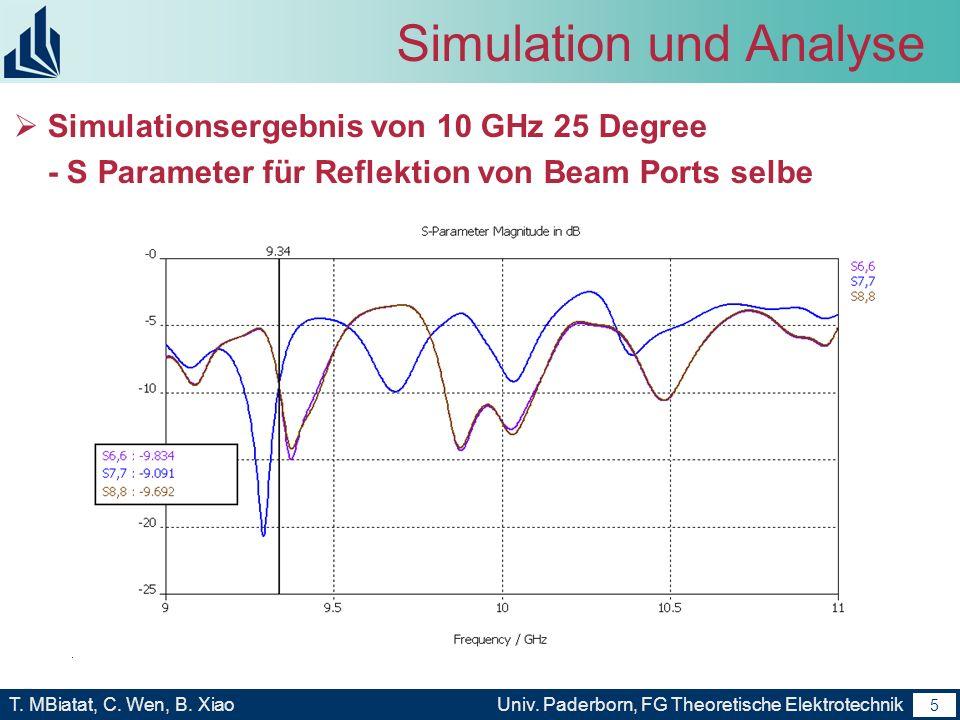 4 T. MBiatat, C. Wen, B. XiaoUniv. Paderborn, FG Theoretische Elektrotechnik 4 Simulation und Analyse 10GHz 25Grad Model mit vollen discrete Ports