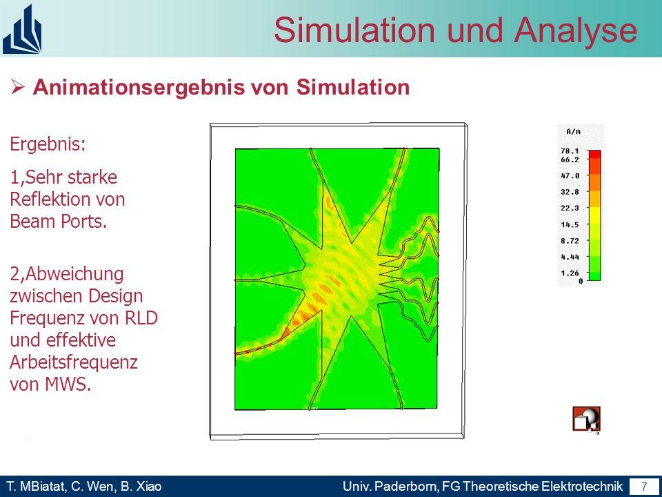 6 T. MBiatat, C. Wen, B. XiaoUniv. Paderborn, FG Theoretische Elektrotechnik 6 Simulation und Analyse Simulationsergebnis von 10 GHz 25 Degree - S Par