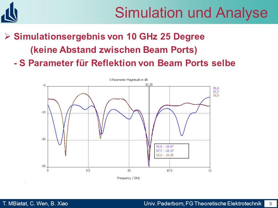 8 T. MBiatat, C. Wen, B. XiaoUniv. Paderborn, FG Theoretische Elektrotechnik 8 Simulation und Analyse Analysis: Warum so starke Reflektion? Wegen dem