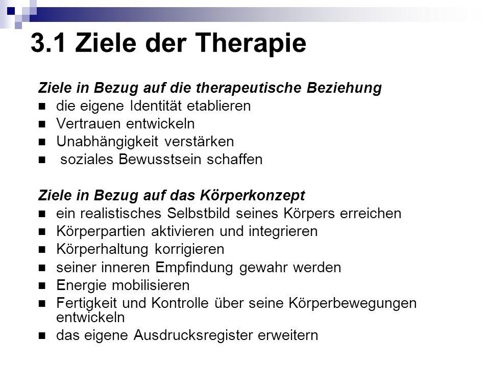3.1 Ziele der Therapie Ziele in Bezug auf die therapeutische Beziehung die eigene Identität etablieren Vertrauen entwickeln Unabhängigkeit verstärken