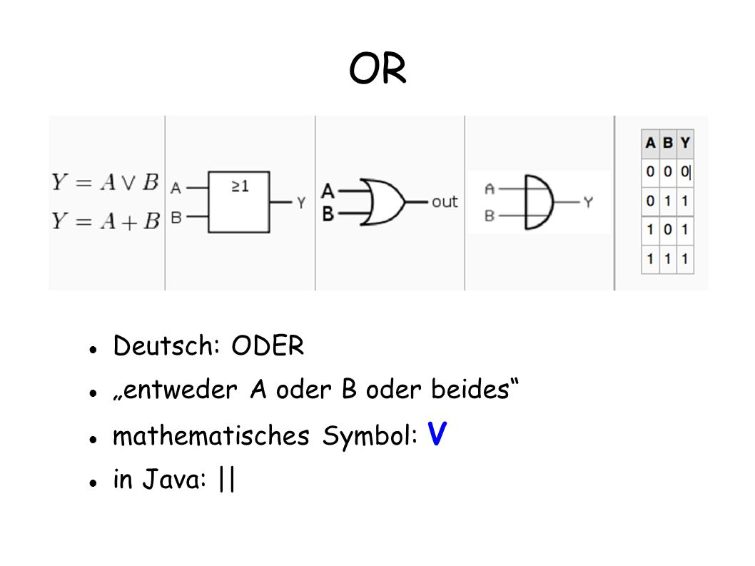 OR Deutsch: ODER entweder A oder B oder beides mathematisches Symbol: V in Java: ||