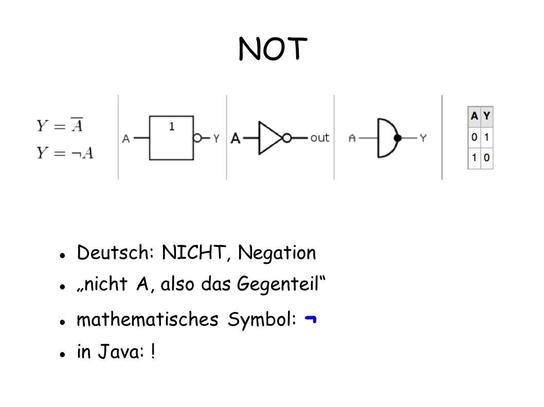NOT Deutsch: NICHT, Negation nicht A, also das Gegenteil mathematisches Symbol: ¬ in Java: !