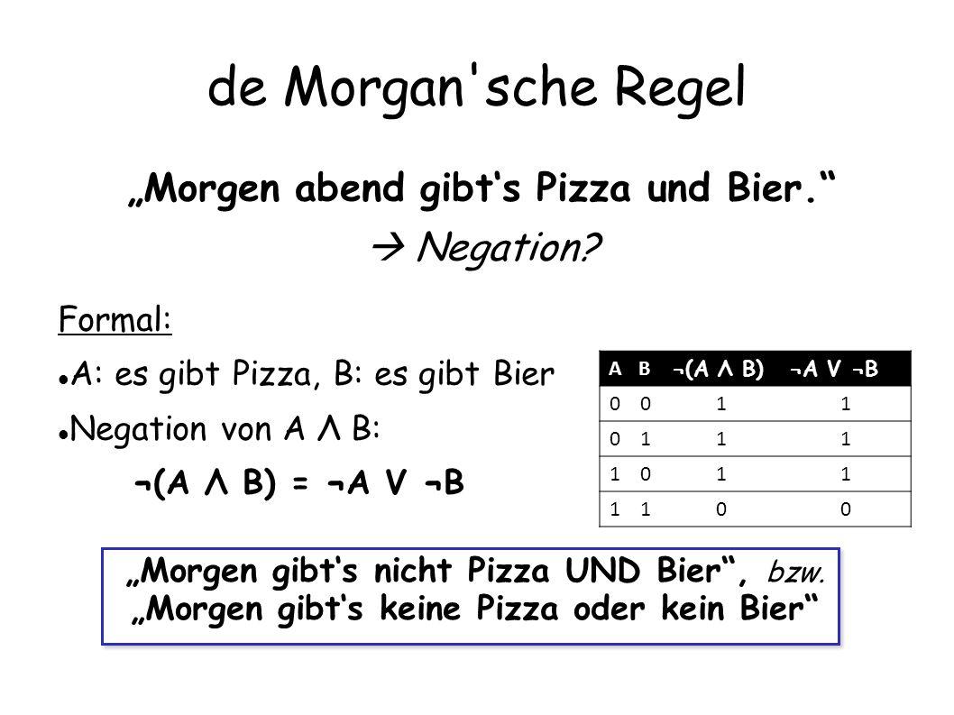 de Morgan'sche Regel Morgen abend gibts Pizza und Bier. Negation? Formal: A: es gibt Pizza, B: es gibt Bier Negation von A Λ B: ¬(A Λ B) = ¬A V ¬B Mor