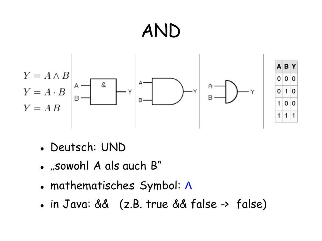 AND Deutsch: UND sowohl A als auch B mathematisches Symbol: in Java: && (z.B. true && false -> false)