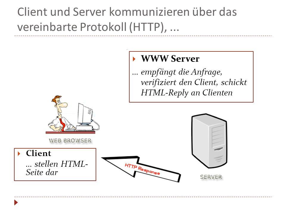 Client und Server kommunizieren über das vereinbarte Protokoll (HTTP),... Client... stellen HTML- Seite dar WWW Server... empfängt die Anfrage, verifi