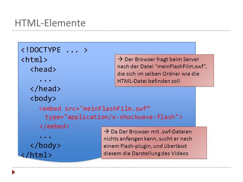 HTML-Elemente............ Da Der Browser mit.swf-Dateien nichts anfangen kann, sucht er nach einem Flash-plugin, und überlässt diesem die Darstellung