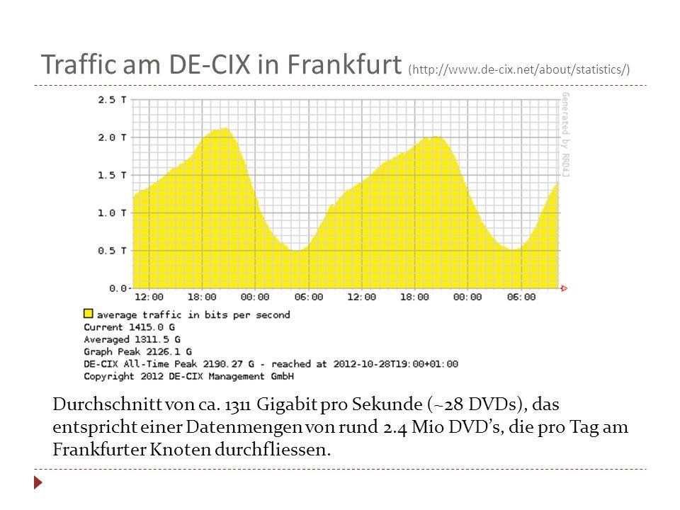 Traffic am DE-CIX in Frankfurt (http://www.de-cix.net/about/statistics/) Durchschnitt von ca. 1311 Gigabit pro Sekunde (~28 DVDs), das entspricht eine