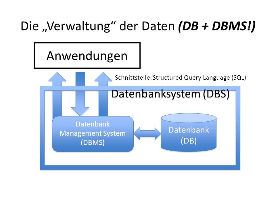 Die Verwaltung der Daten (DB + DBMS!) Datenbank (DB) Schnittstelle: Structured Query Language (SQL) Datenbanksystem (DBS) Anwendungen Datenbank Manage