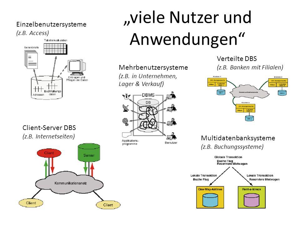 viele Nutzer und Anwendungen Einzelbenutzersysteme (z.B. Access) Mehrbenutzersysteme (z.B. in Unternehmen, Lager & Verkauf) Verteilte DBS (z.B. Banken