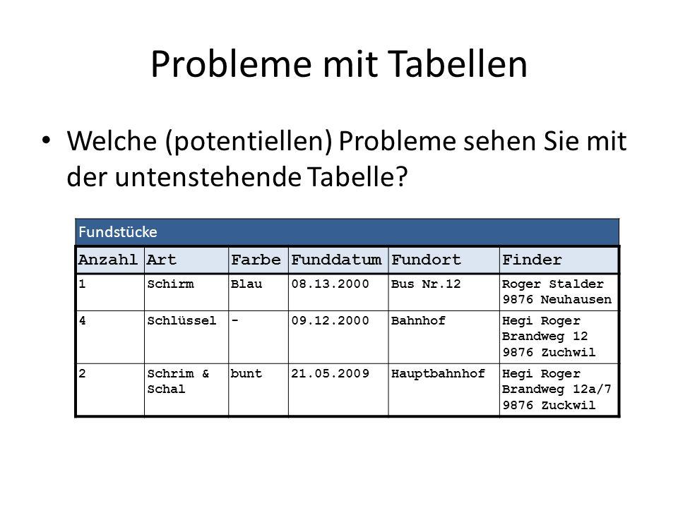 Probleme mit Tabellen Welche (potentiellen) Probleme sehen Sie mit der untenstehende Tabelle? Fundstücke AnzahlArtFarbeFunddatumFundortFinder 1SchirmB