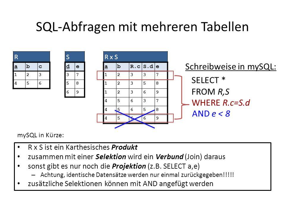 SQL-Abfragen mit mehreren Tabellen R x S ist ein Karthesisches Produkt zusammen mit einer Selektion wird ein Verbund (Join) daraus sonst gibt es nur n