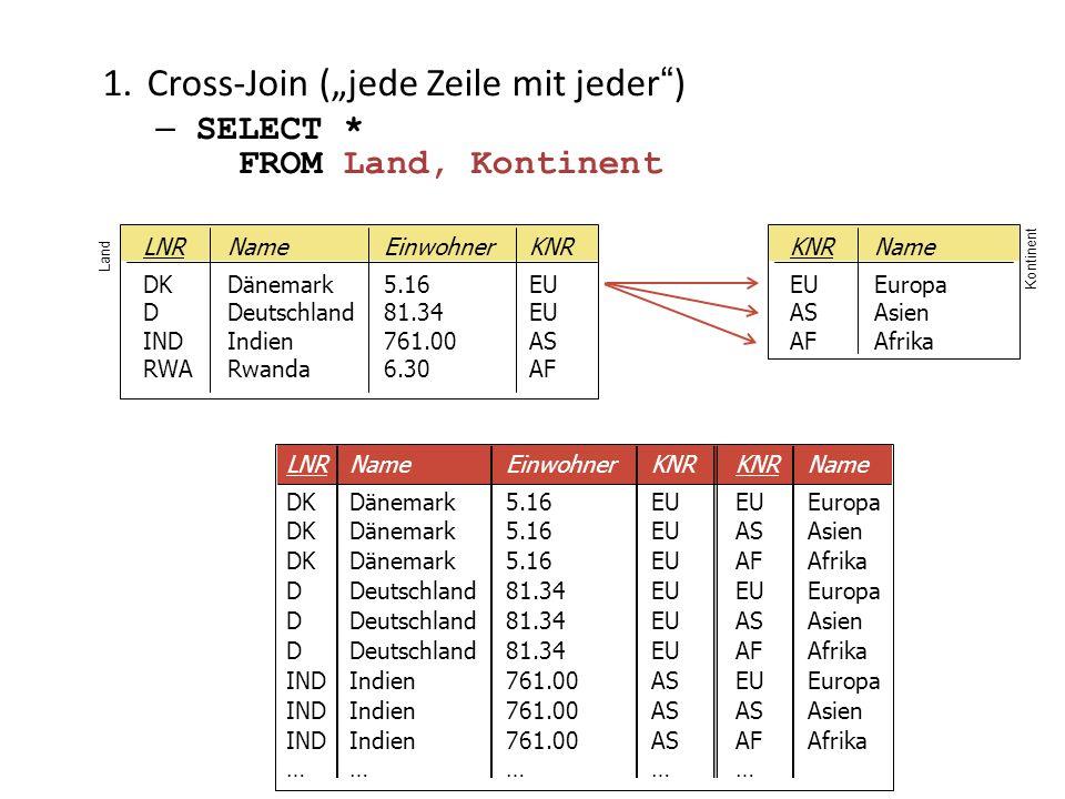 1.Cross-Join (jede Zeile mit jeder ) – SELECT * FROM Land, Kontinent LNRNameEinwohnerKNRKNRName DKDänemark5.16EUEUEuropa DKDänemark5.16EUASAsien DKDän