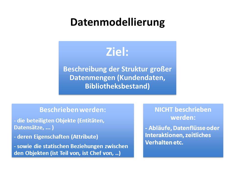 Datenmodellierung Ziel: Beschreibung der Struktur großer Datenmengen (Kundendaten, Bibliotheksbestand) Beschrieben werden: - die beteiligten Objekte (