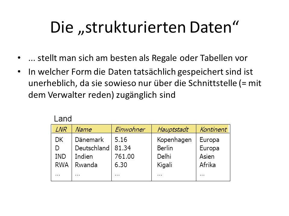 Aspekte des Themas Datenbanken Datenmaterial modellieren tabellarisch strukturieren Tabelle Tabelle Zeilen Spalten (Objekte) (Attribute) Relationale DB implementieren Anforderungen Nutzung Auswertung Suchen Ändern Löschen Verknüpfen Erweitern Sortieren Datenbank- sprache SQL Web-Programmierung HTML+CSS+PHP Daten- bank system Physikal.
