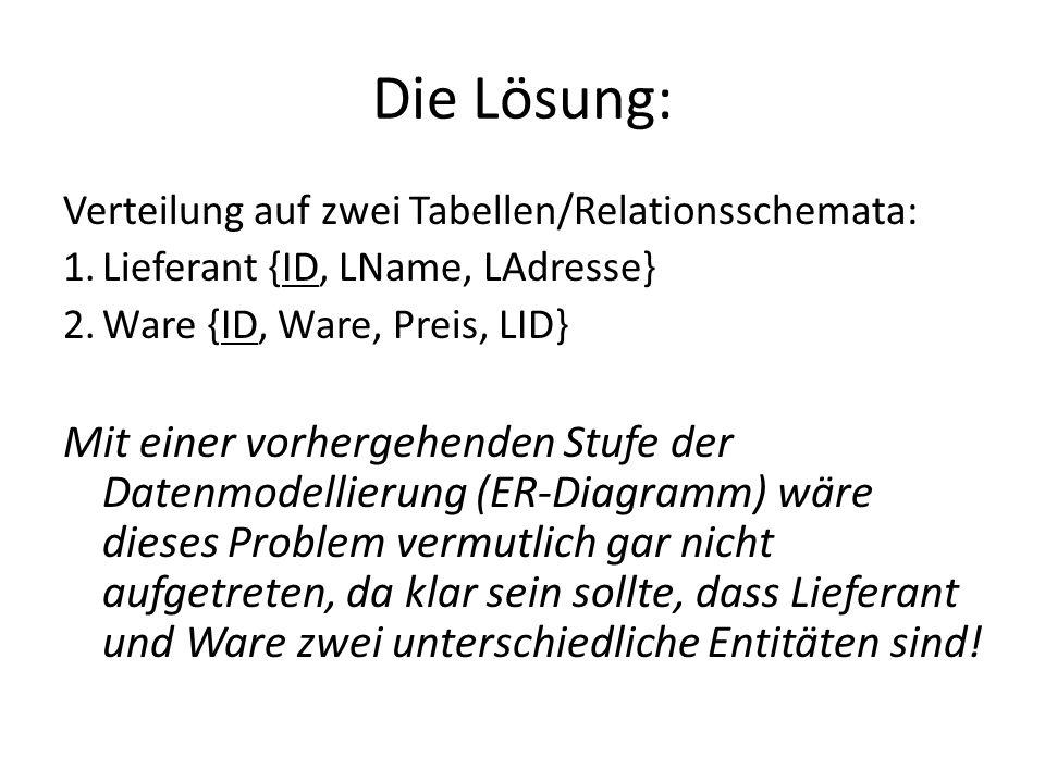 Die Lösung: Verteilung auf zwei Tabellen/Relationsschemata: 1.Lieferant {ID, LName, LAdresse} 2.Ware {ID, Ware, Preis, LID} Mit einer vorhergehenden S