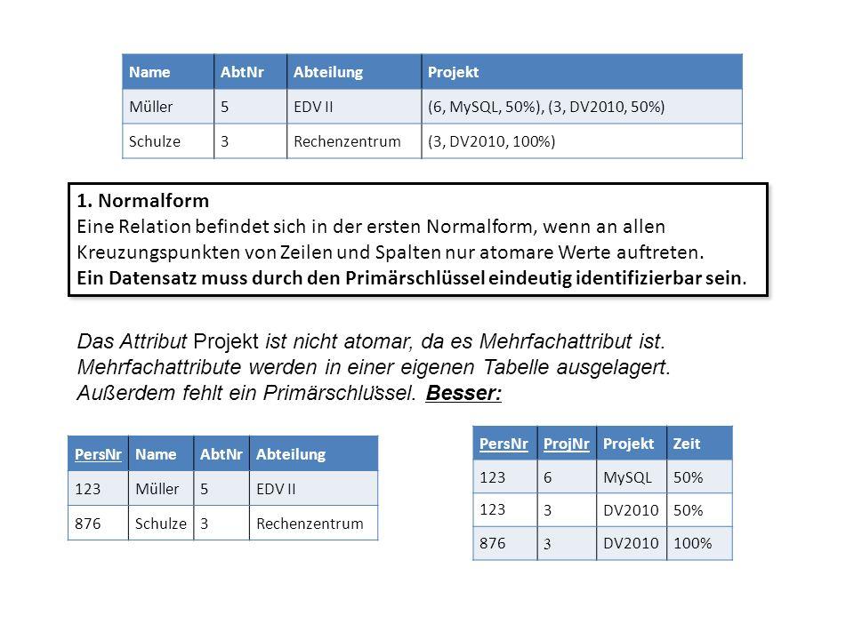 NameAbtNrAbteilungProjekt Müller5EDV II(6, MySQL, 50%), (3, DV2010, 50%) Schulze3Rechenzentrum(3, DV2010, 100%) 1. Normalform Eine Relation befindet s