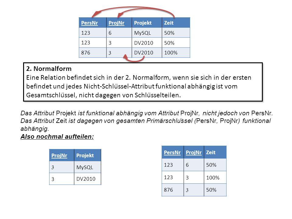 2. Normalform Eine Relation befindet sich in der 2. Normalform, wenn sie sich in der ersten befindet und jedes Nicht-Schlüssel-Attribut funktional ab