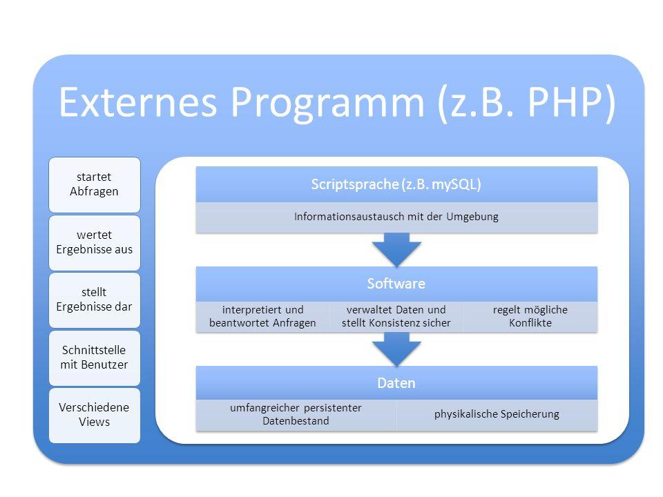 Externes Programm (z.B. PHP) startet Abfragen wertet Ergebnisse aus stellt Ergebnisse dar Schnittstelle mit Benutzer Verschiedene Views Daten umfangre