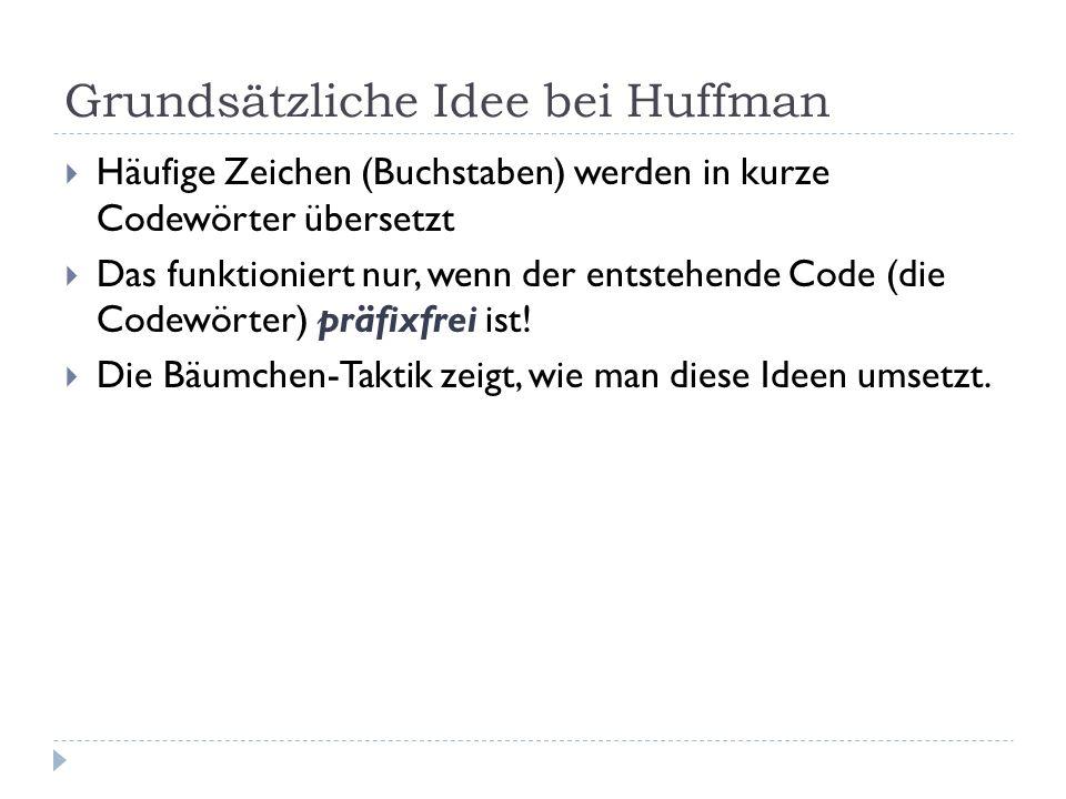 Grundsätzliche Idee bei Huffman Häufige Zeichen (Buchstaben) werden in kurze Codewörter übersetzt Das funktioniert nur, wenn der entstehende Code (die