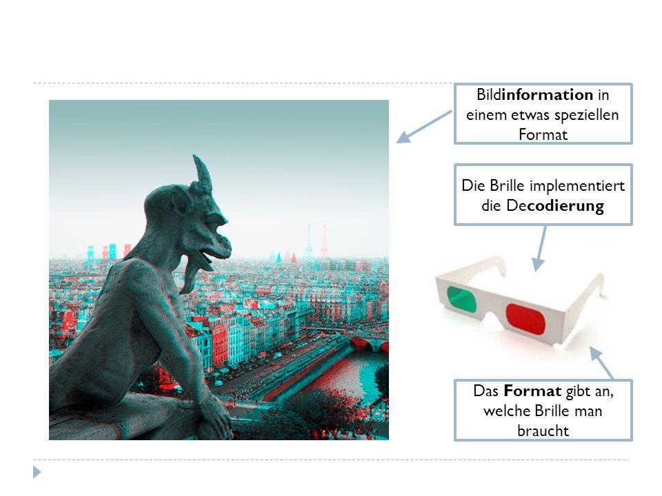 Bildinformation in einem etwas speziellen Format Die Brille implementiert die Decodierung Das Format gibt an, welche Brille man braucht