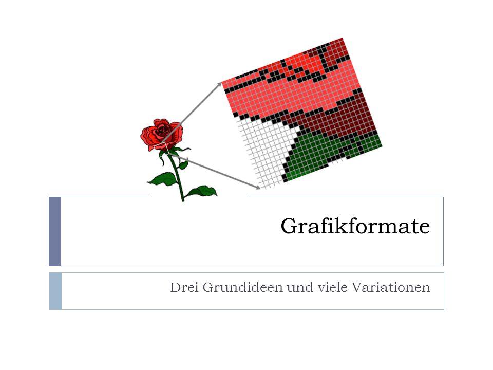 Grafikformate Drei Grundideen und viele Variationen