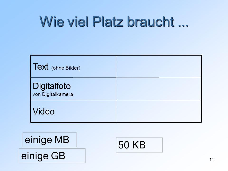 11 Wie viel Platz braucht... Video Digitalfoto von Digitalkamera Text (ohne Bilder) 50 KB einige GB einige MB