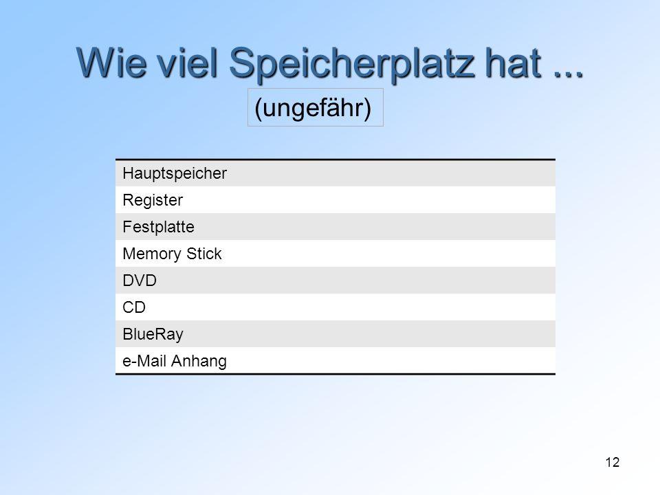 12 Wie viel Speicherplatz hat... (ungefähr) Hauptspeicher Register Festplatte Memory Stick DVD CD BlueRay e-Mail Anhang