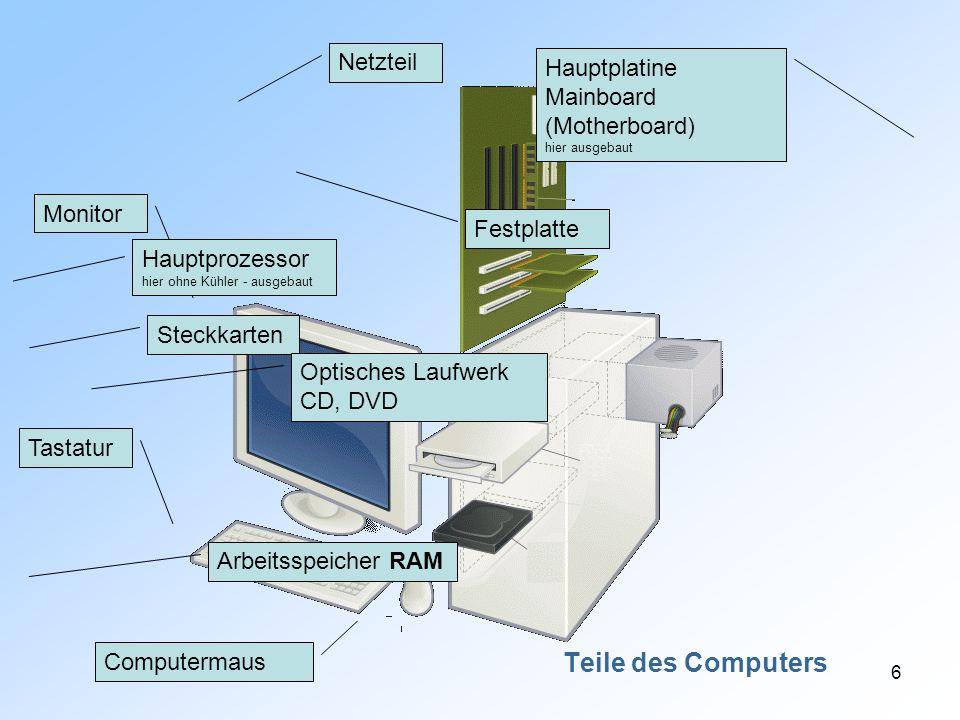 7 Computer / Zentraleinheit Festplatte CD, DVD- Laufwerk Netzteil Prozessor mit Lüfter und Kühler Steckkarte Datenkabel RAM Stromkabel Batterie BIOS