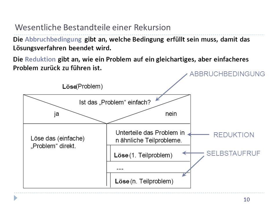 Wesentliche Bestandteile einer Rekursion Die Abbruchbedingung gibt an, welche Bedingung erfüllt sein muss, damit das Lösungsverfahren beendet wird. Di