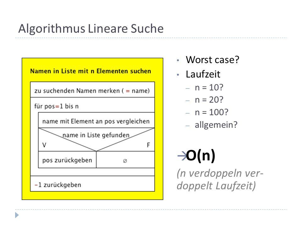 Algorithmus Lineare Suche Worst case? Laufzeit – n = 10? – n = 20? – n = 100? – allgemein? O(n) (n verdoppeln ver- doppelt Laufzeit)