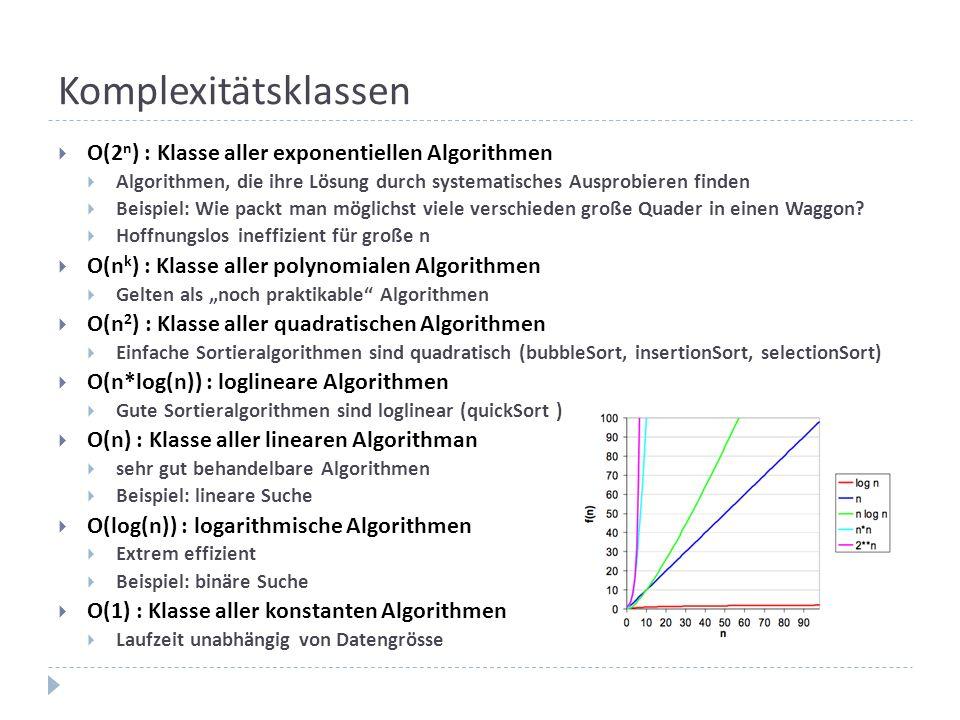 Komplexitätsklassen O(2 n ) : Klasse aller exponentiellen Algorithmen Algorithmen, die ihre Lösung durch systematisches Ausprobieren finden Beispiel: