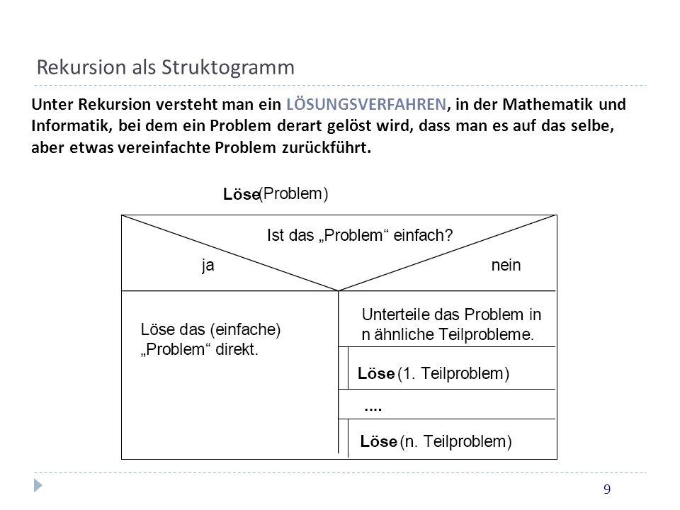 O-Notation Vereinfachungsregeln : Addition f(n) = n + 3 O(n) f(n) = n 2 + 3n O(n 2 ) Multiplikation f(n) = 3n O(n) f(n) = n 2 * 3n O(n 3 ) Konstante Summanden werden vernachlässigt Es zählt der Summand mit dem stärkeren Wachstum Konstante Faktoren werden vernachlässigt Es zählt die Summe der Exponenten