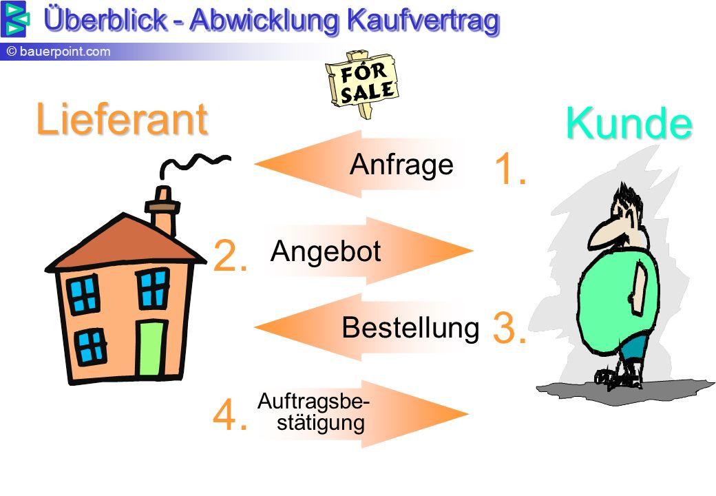© bauerpoint.com Überblick - Abwicklung Kaufvertrag Anfrage Angebot Bestellung Auftragsbe- stätigung Lieferant Kunde 1. 3. 2. 4.