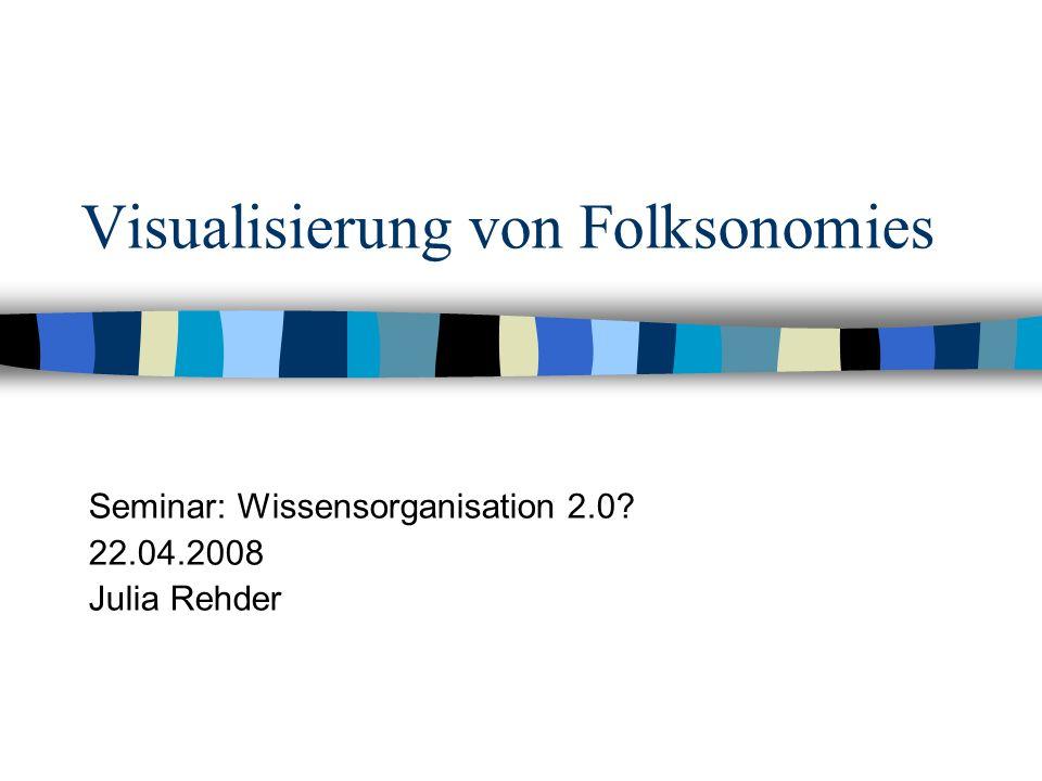 Visualisierung von Folksonomies Seminar: Wissensorganisation 2.0 22.04.2008 Julia Rehder