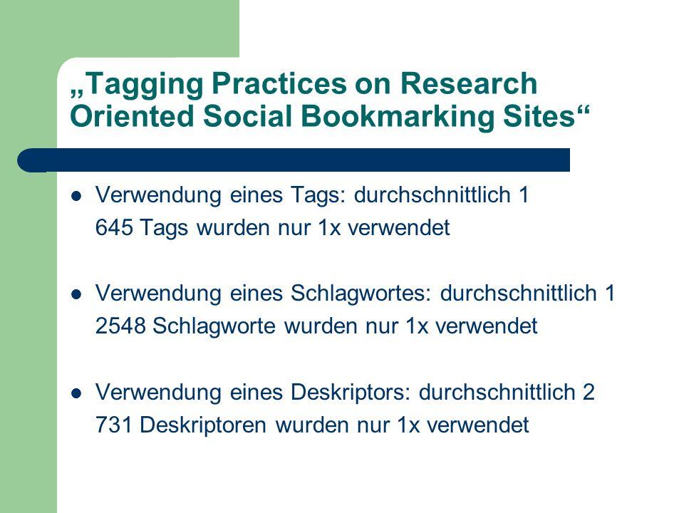 Tagging Practices on Research Oriented Social Bookmarking Sites Verwendung eines Tags: durchschnittlich 1 645 Tags wurden nur 1x verwendet Verwendung