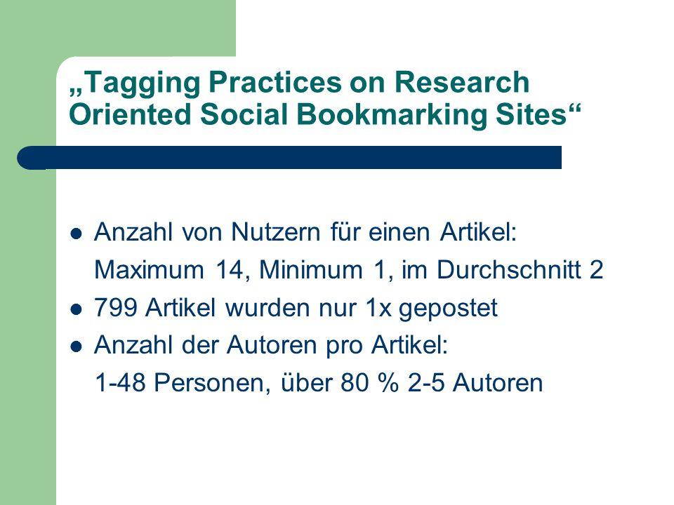 Tagging Practices on Research Oriented Social Bookmarking Sites Anzahl von Nutzern für einen Artikel: Maximum 14, Minimum 1, im Durchschnitt 2 799 Art