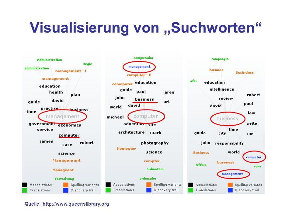 Visualisierung von Suchworten Quelle: http://www.queenslibrary.org