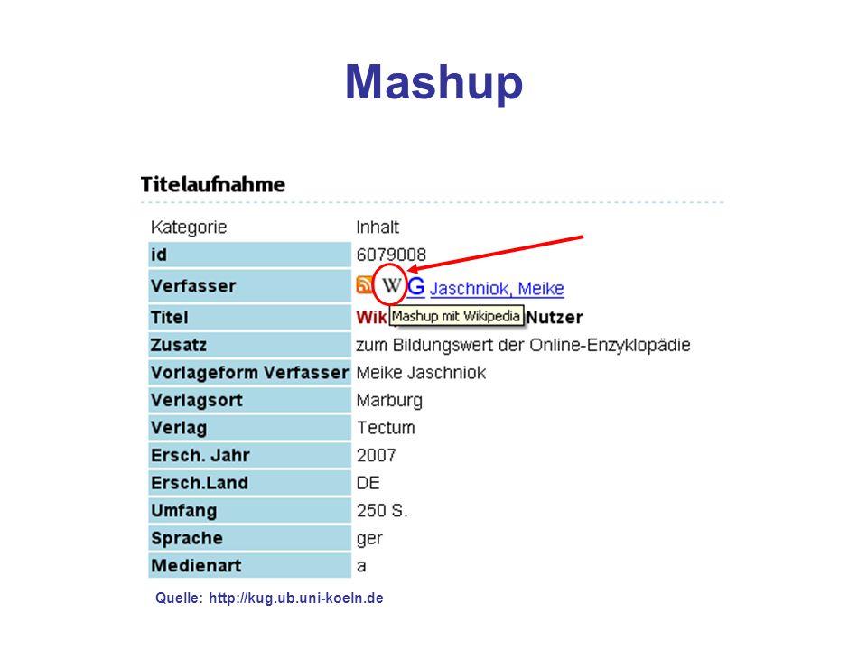 Mashup Quelle: http://kug.ub.uni-koeln.de