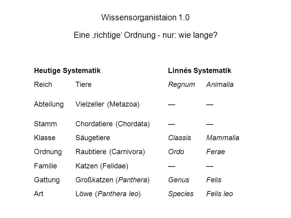 Wissensorganistaion 1.0 Eine richtige Ordnung - nur: wie lange? Heutige SystematikLinnés Systematik ReichTiereRegnumAnimalia AbteilungVielzeller (Meta