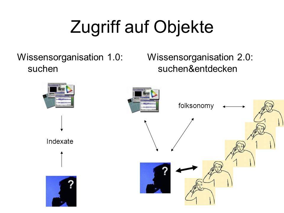 Zugriff auf Objekte Wissensorganisation 1.0: suchen Wissensorganisation 2.0: suchen&entdecken Indexate folksonomy
